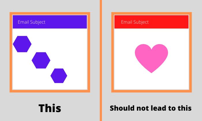 Mantenga las imágenes de correo electrónico coherentes