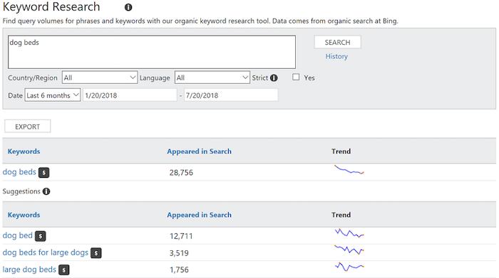 bing analytics investigación de palabras clave