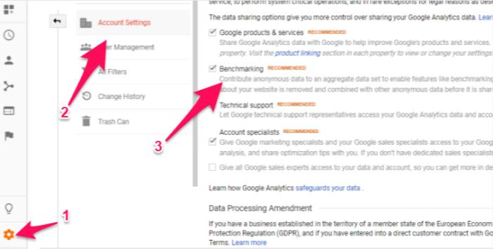 Comparativas de tasa de rebote de Google Analytics