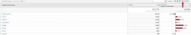 ver el porcentaje de rebote en la imagen 4 de Google Analytics