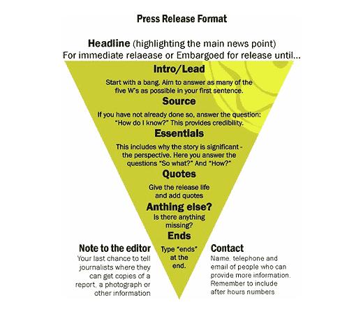 el formato del comunicado de prensa