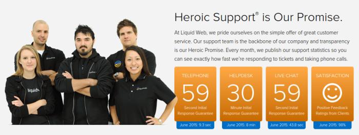 crear un sitio web considerar el soporte de alojamiento