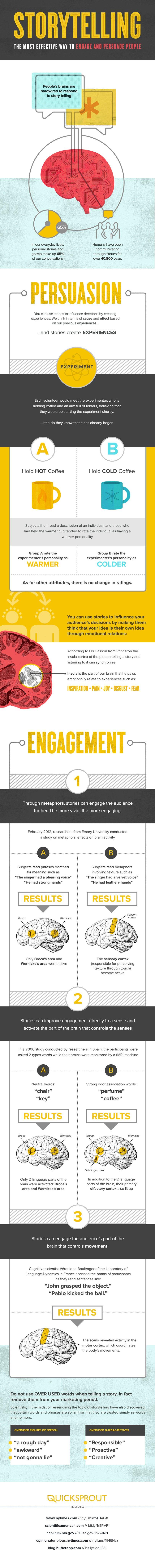 infografía narrativa