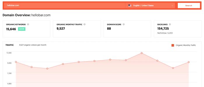 ejemplo de ubersuggest comprobar el tráfico del sitio web