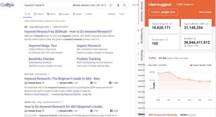 Captura de pantalla más sugerente de extensiones de Chrome