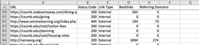 google chrome extensions link miner télécharger des données