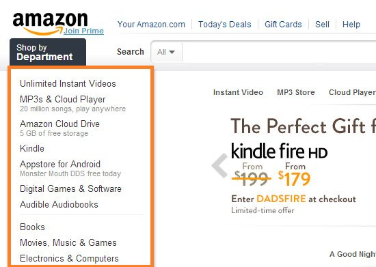 Amazon se fue | 7 lecciones de marketing de los estudios de seguimiento ocular