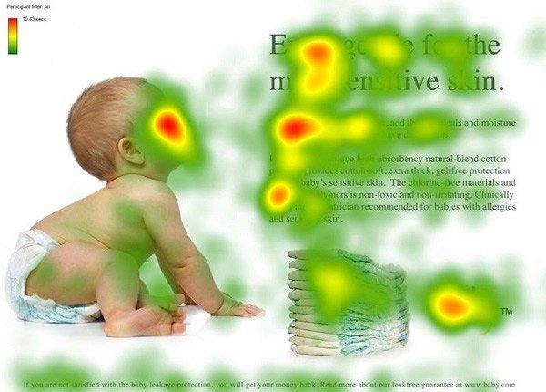 seguimiento de los ojos de la cara del bebé | 7 lecciones de marketing de los estudios de seguimiento ocular