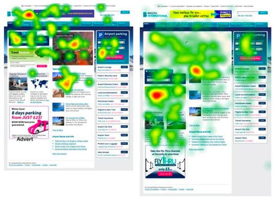 1el pliegue no es tan importante | 7 lecciones de marketing de los estudios de seguimiento ocular