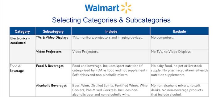Categorías de Walmart Marketplace