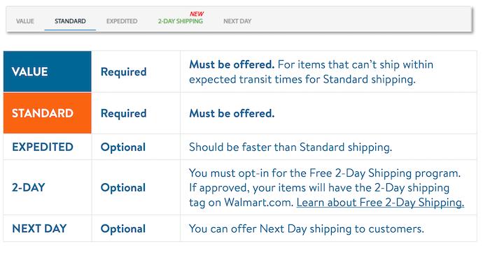 Opciones de envío de Walmart Marketplace