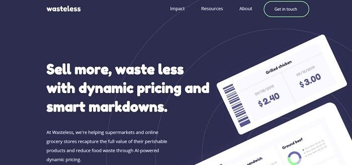 Productos no muertos para la herramienta Wasteless de comercio electrónico