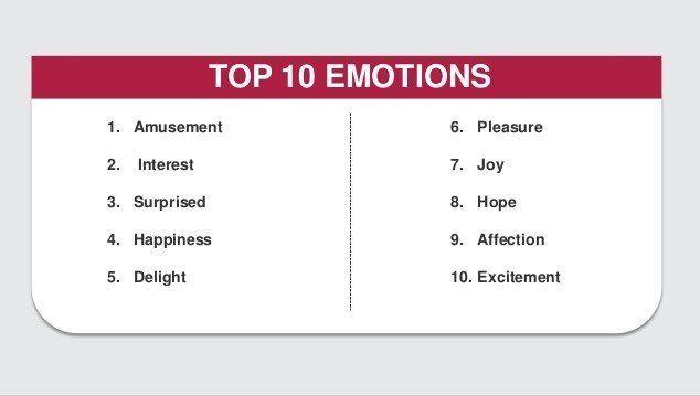 Lista de diez emociones que provocan una respuesta de los lectores que escriben