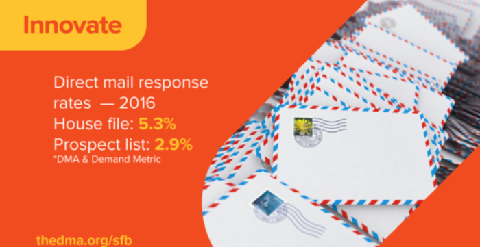 tasa de respuesta de correo directo