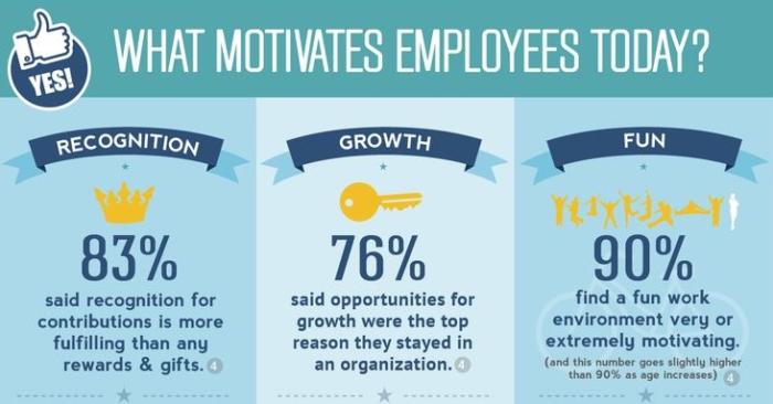 guía para tablas dinámicas cómo mantener a los empleados comprometidos infografía
