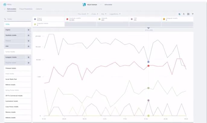Ajustar la captura de pantalla del análisis de aplicaciones móviles del panel