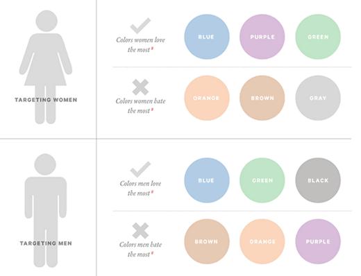 3 colores dirigidos a la psicología demográfica académica