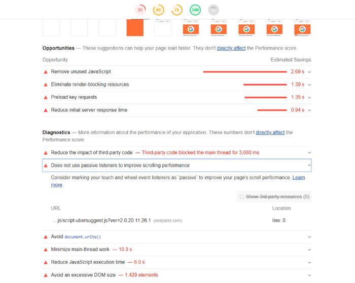 Informe ampliado de Google Lighthouse