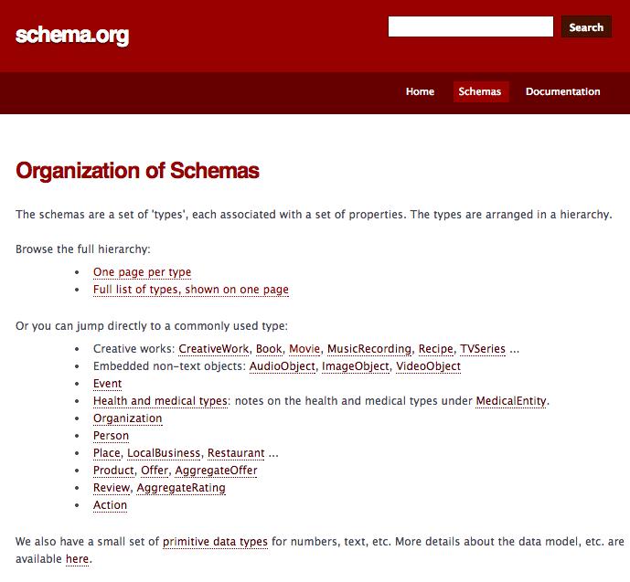 organización de diagramas