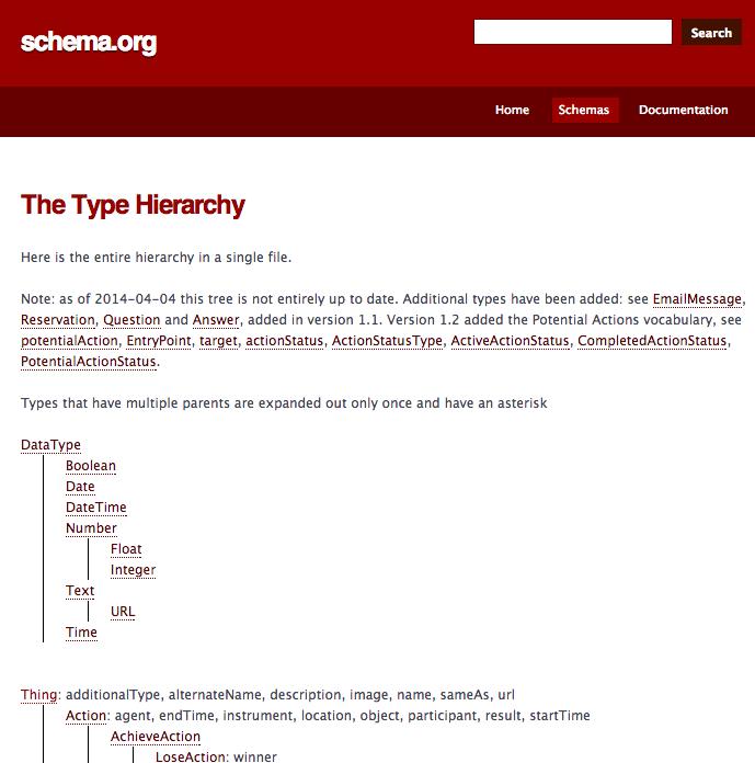 schema.org la jerarquía de tipos