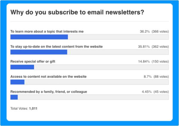 Google Reader Cómo utilizar las fuentes RSS en el marketing de contenidos