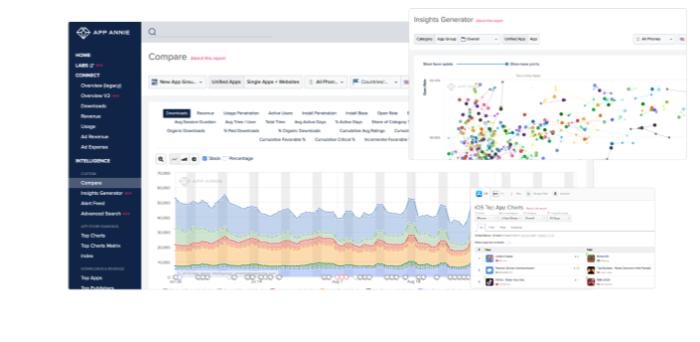 Captura de pantalla de Annie Dashboard de la aplicación de análisis de aplicaciones móviles