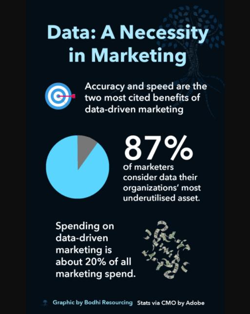 tablas dinámicas para analizar datos en infografías de marketing