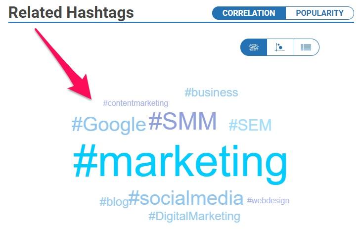 twitter para SEO buscar hashtags relacionados