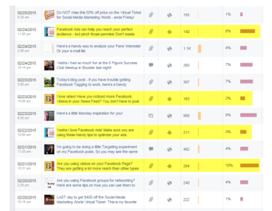 """facebook organic reach targeting check results. """" width=""""656"""" height=""""509"""