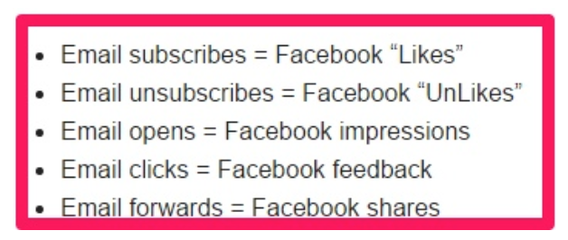 drive facebook organic reach with email list.