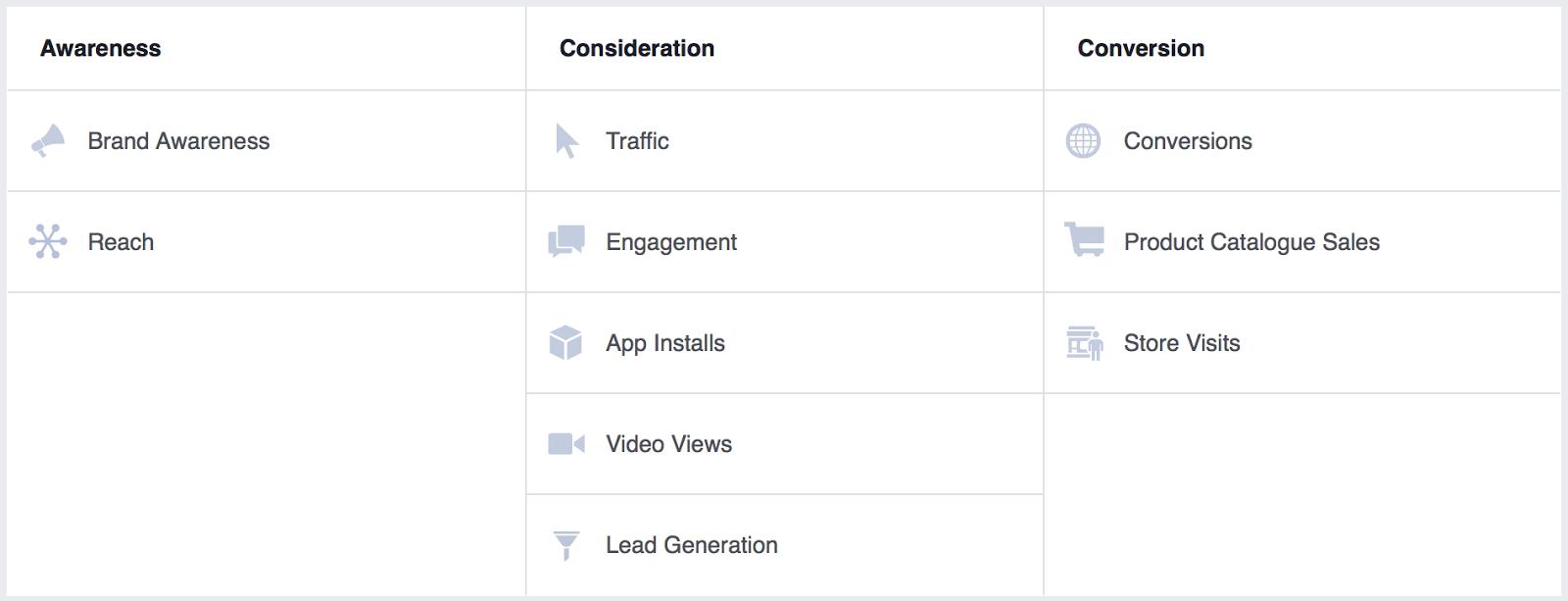 "facebook organic reach use paid ads"" width=""600"" height=""200"