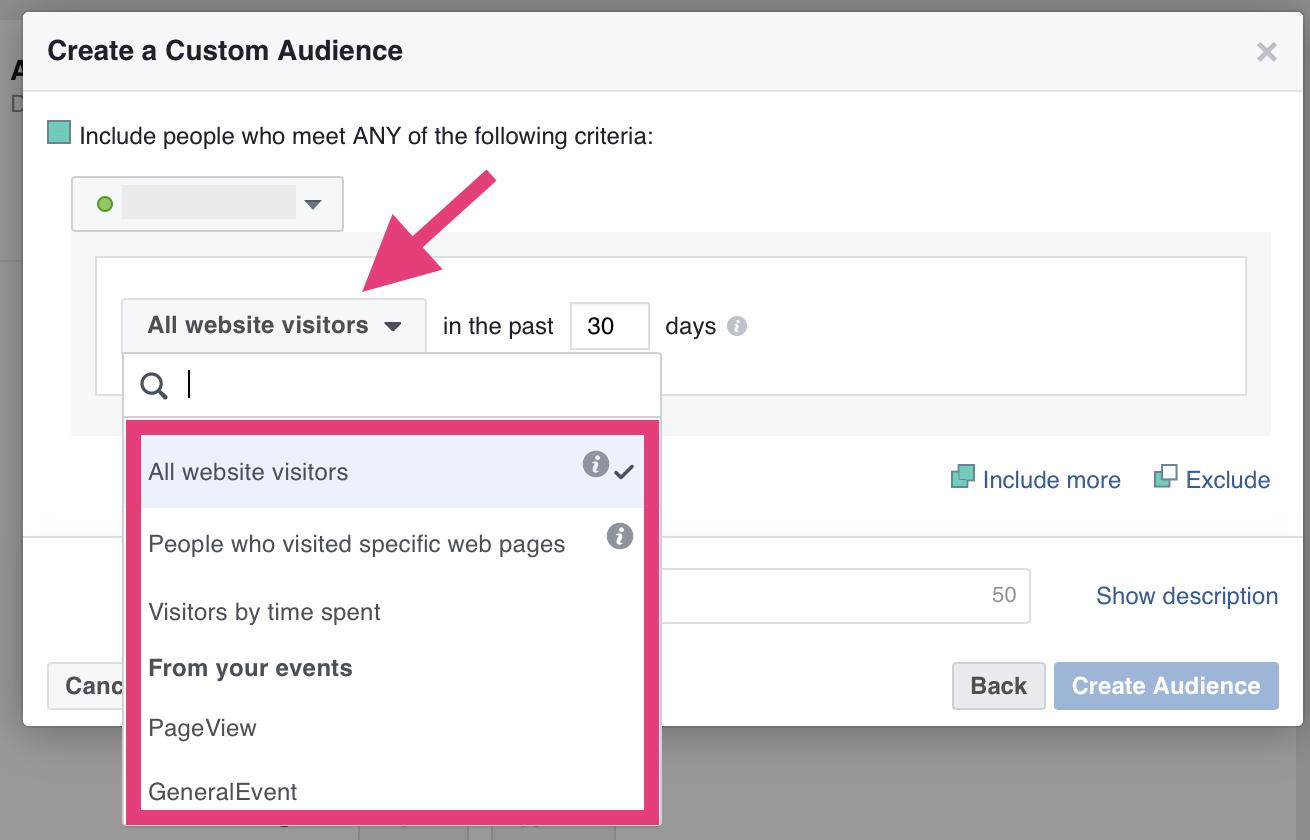 "facebook organic reach retargeting ads"" width=""655"" height=""420"