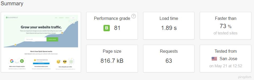 """mejorar la clasificación de Google puntaje de rendimiento de brotes rápidamente """"width ="""" 700 """"height ="""" 220"""