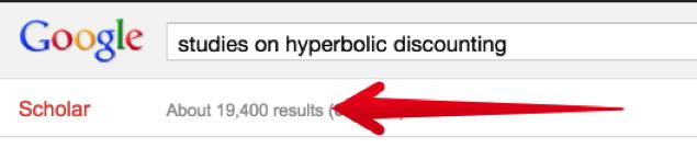 resultados de google estudios sobre reducción hiperbólica