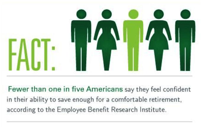 el impacto del descuento hiperbólico en los ahorros para la jubilación