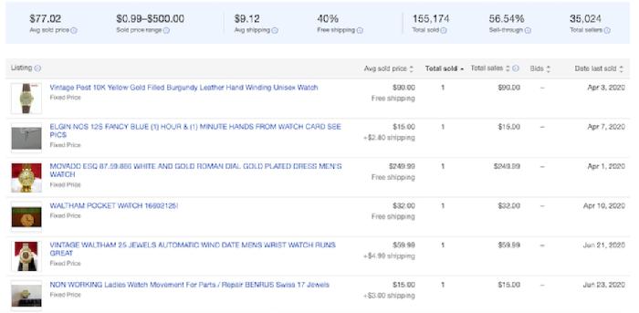 muestra de seo ebay lista de vigilancia