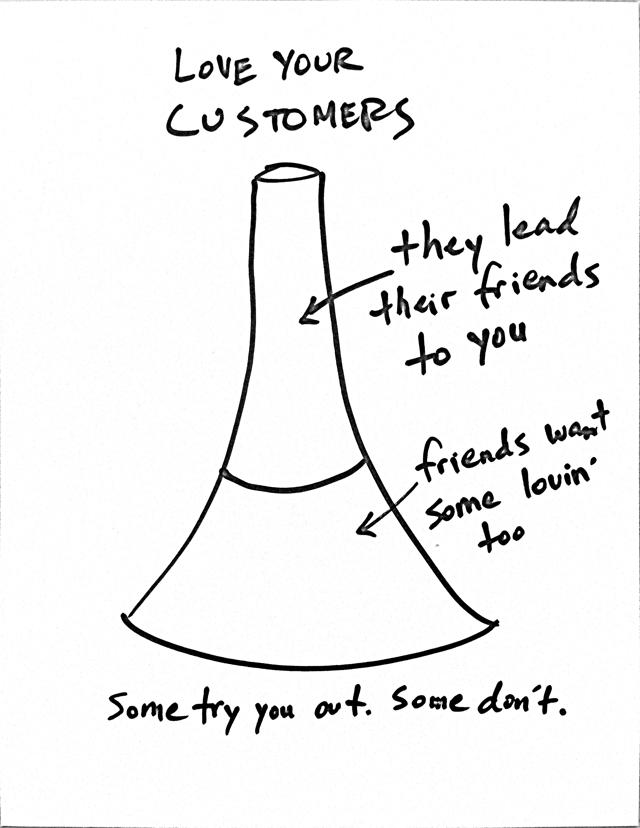 embudo de marketing de despersonalización inversa