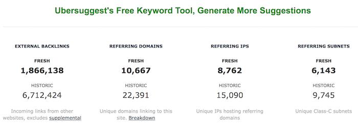 los enlaces ubersuggest dominan Google