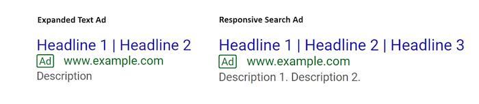 ejemplo de título de anuncio adaptable