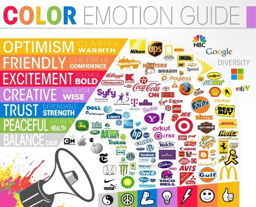guía de emociones de color de marca corporativa