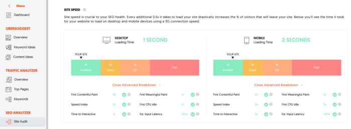 guía de clasificación comprobar la velocidad de la página.