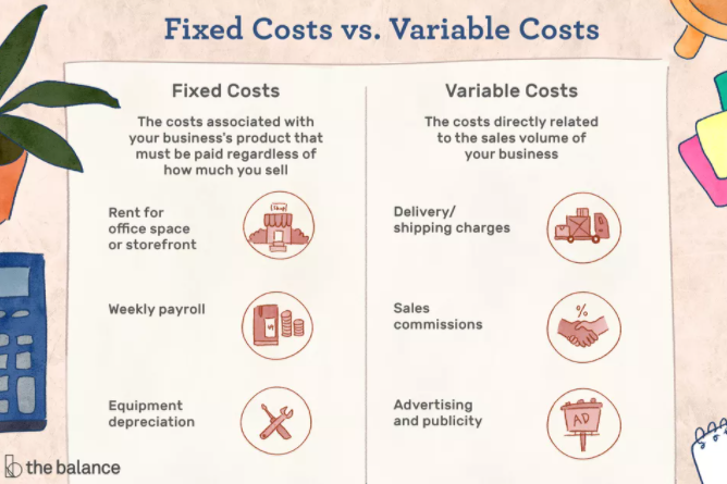Cómo reducir los costos fijos de la tabla de gastos generales frente a los costos variables