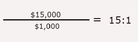 Ejemplo con números de cálculo de ROAS