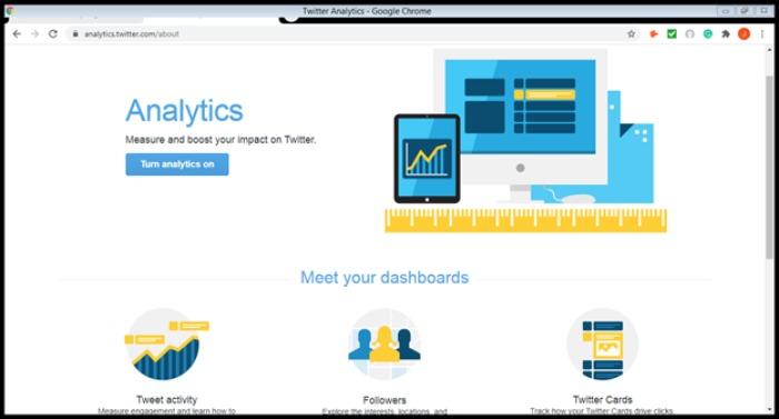 ejemplos de análisis para ayudar con los atajos de marketing en redes sociales