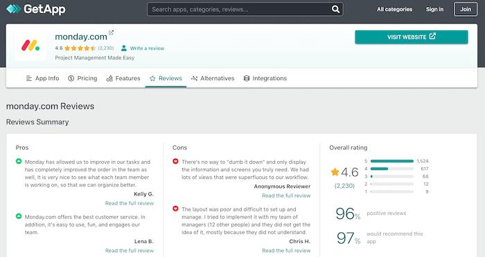 Revisar sitios para obtener más reseñas de clientes - GetApp
