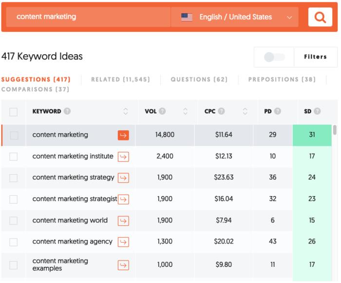 ubersuggest ideas de palabras clave gratuitas para la herramienta seo