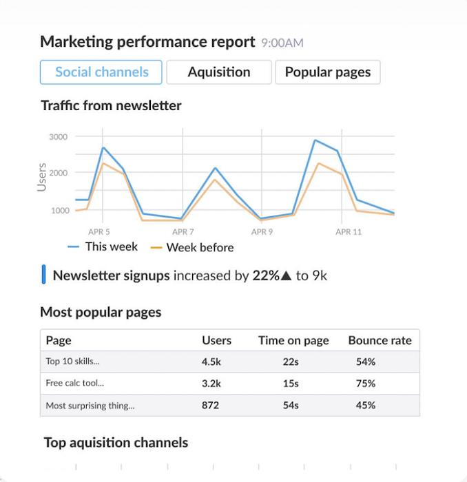 slack aplicación de estadísticas de Google Analytics