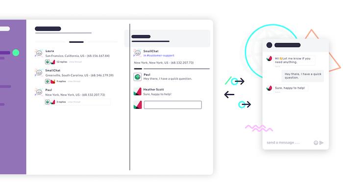 Aplicación Slack SmallChat