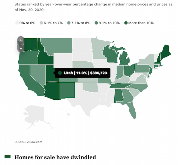 Ejemplo de visualización de datos de USA Today