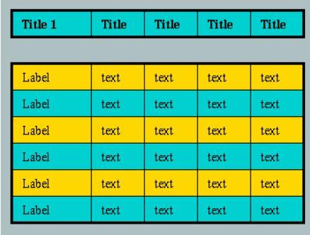 "Visualización de datos usando una tabla ""class ="" wp-image-105279 ""srcset ="" https://neilpatel.com/wp-content/uploads/2021/03/Data-visualization- table-example.jpg 438w, https: / /neilpatel.com/wp-content/uploads/2021/03/Data-visualization-table-example-350x265.jpg 350w ""tamaños ="" (ancho máximo: 438px) 100vw, 438px"